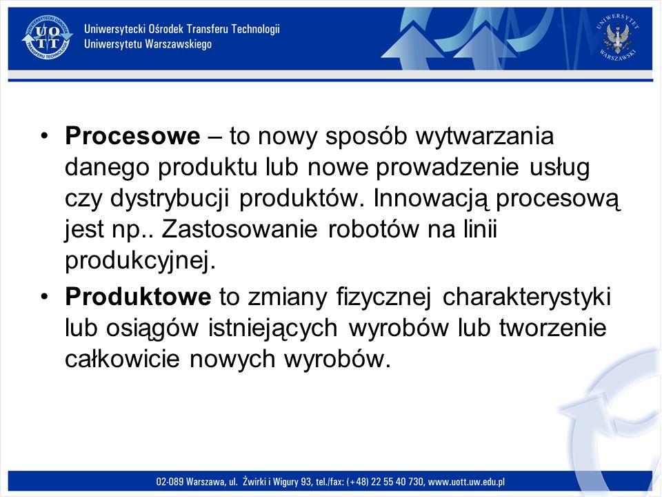 Procesowe – to nowy sposób wytwarzania danego produktu lub nowe prowadzenie usług czy dystrybucji produktów. Innowacją procesową jest np.. Zastosowanie robotów na linii produkcyjnej.