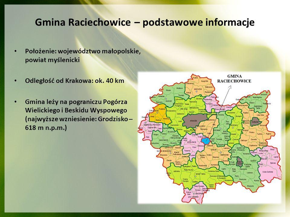 Gmina Raciechowice – podstawowe informacje