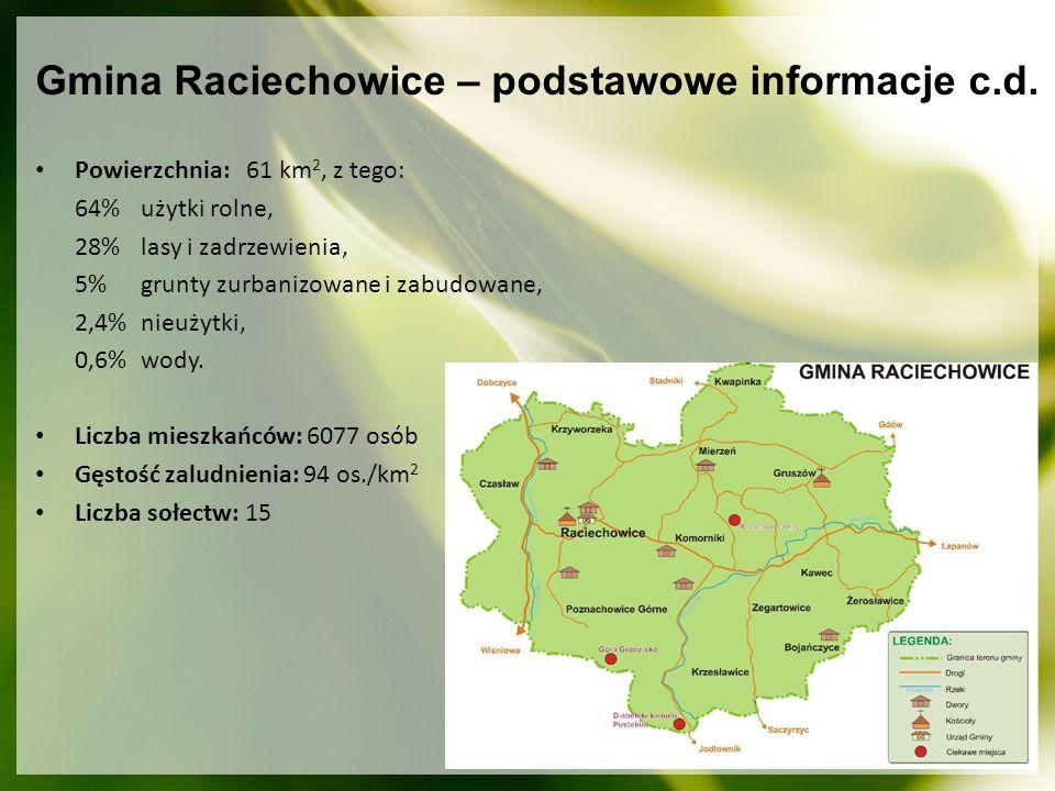 Gmina Raciechowice – podstawowe informacje c.d.