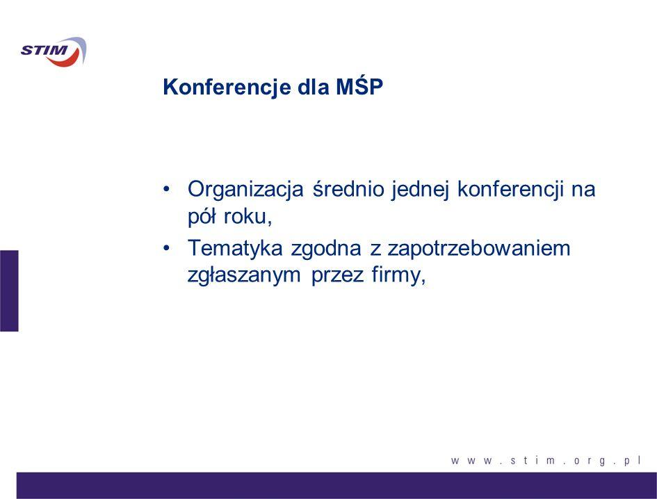 Konferencje dla MŚP Organizacja średnio jednej konferencji na pół roku, Tematyka zgodna z zapotrzebowaniem zgłaszanym przez firmy,