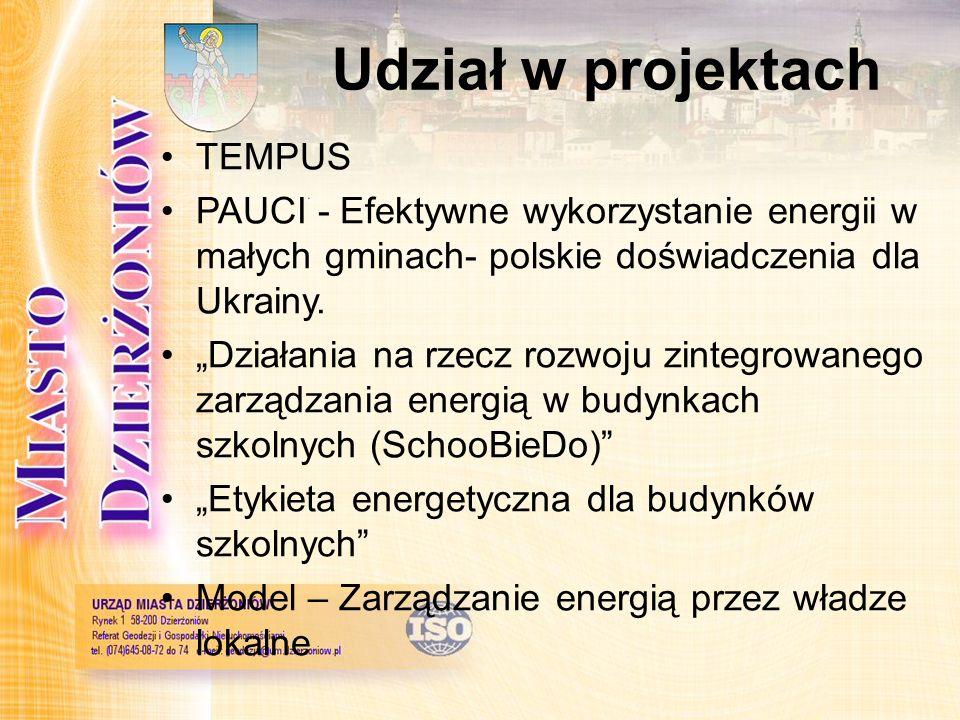 Udział w projektach TEMPUS