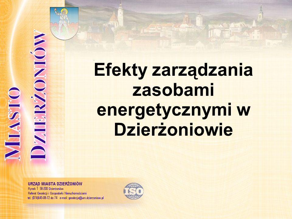 Efekty zarządzania zasobami energetycznymi w Dzierżoniowie