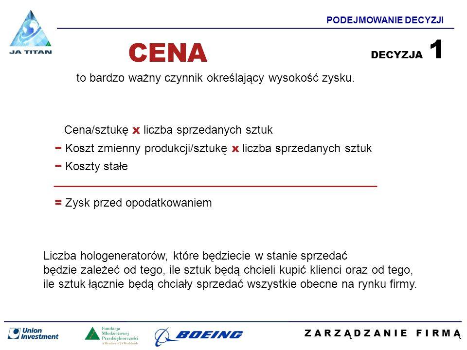 CENA to bardzo ważny czynnik określający wysokość zysku.