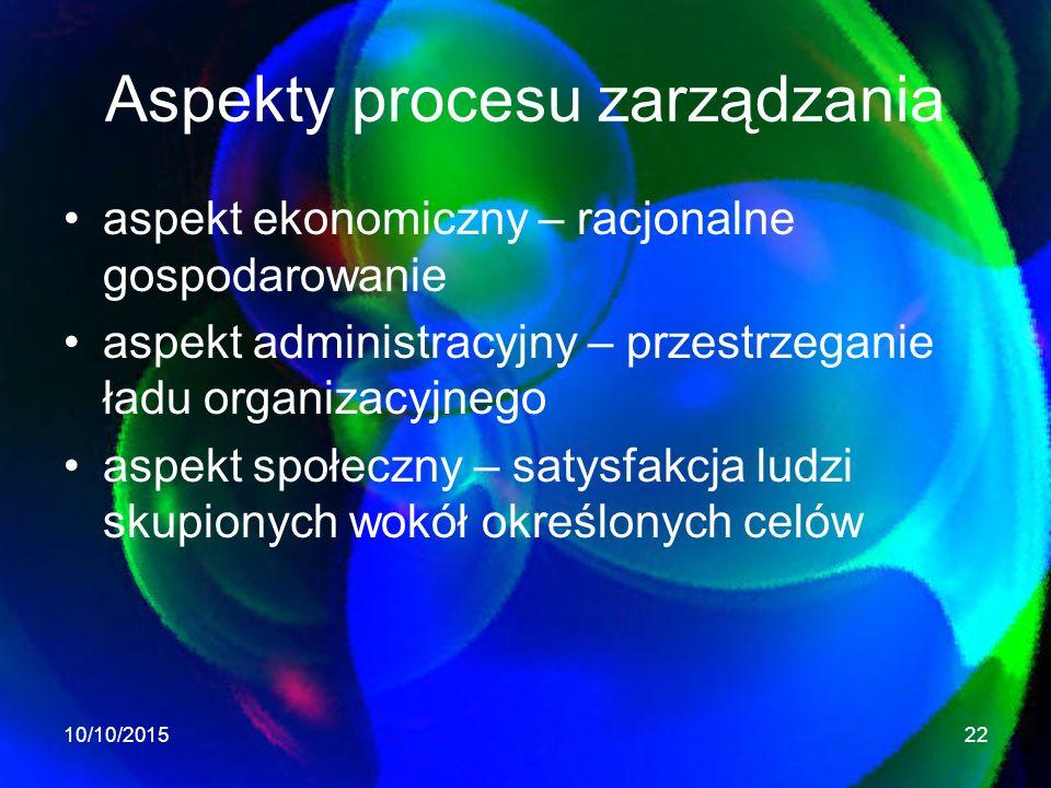 Aspekty procesu zarządzania