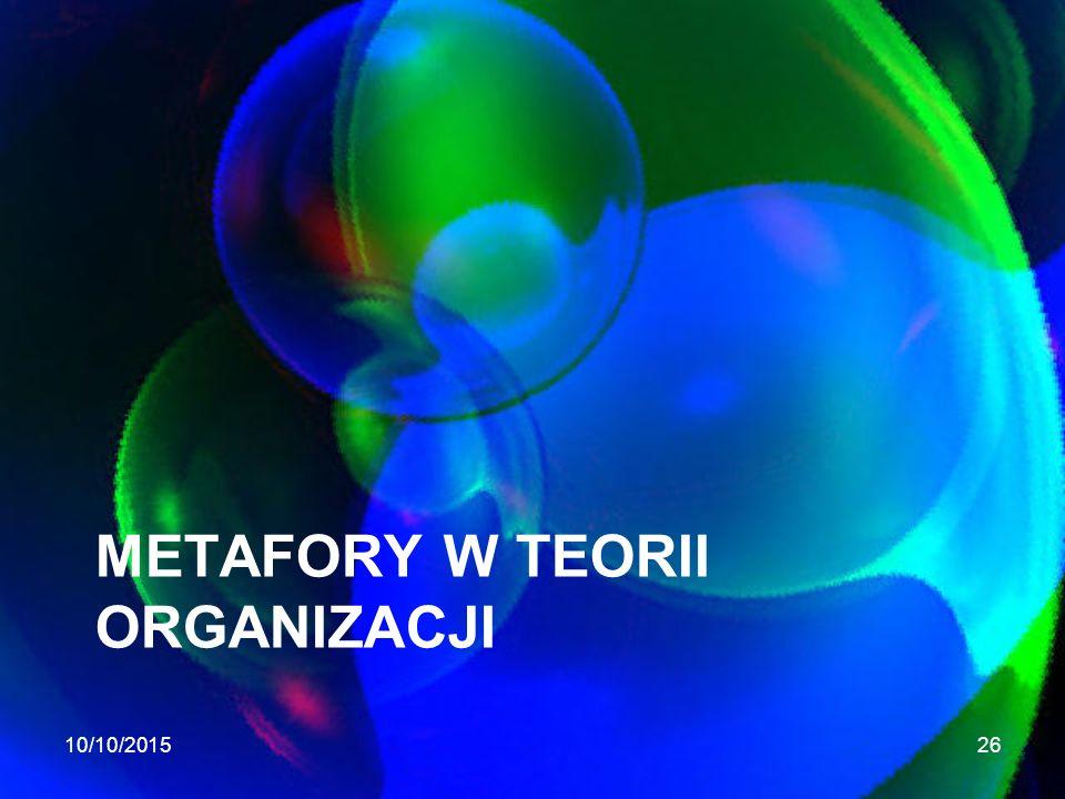 Metafory w teorii organizacji