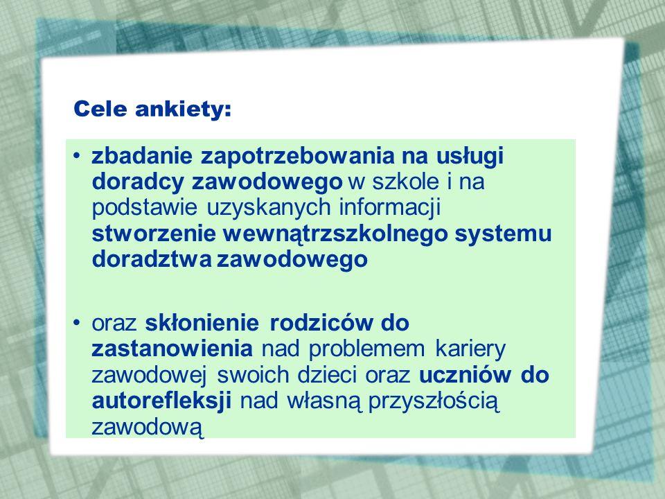 Cele ankiety: