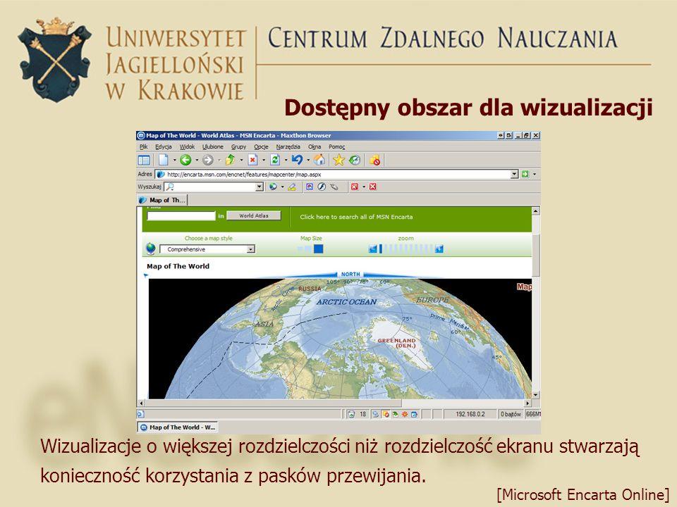 Dostępny obszar dla wizualizacji