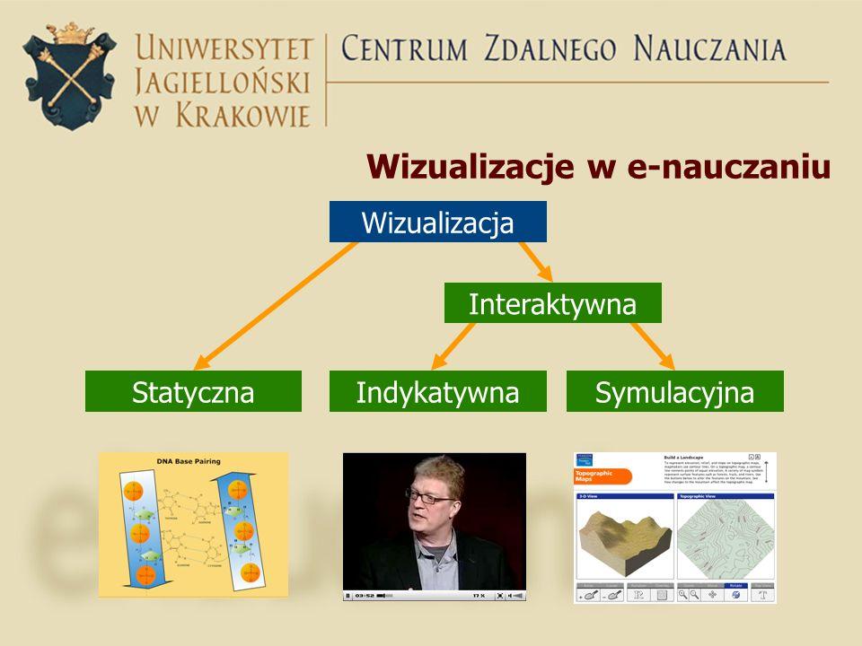 Wizualizacje w e-nauczaniu