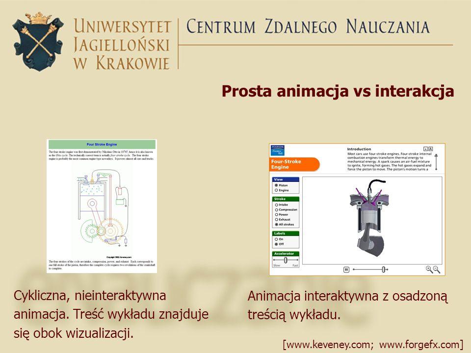 Prosta animacja vs interakcja