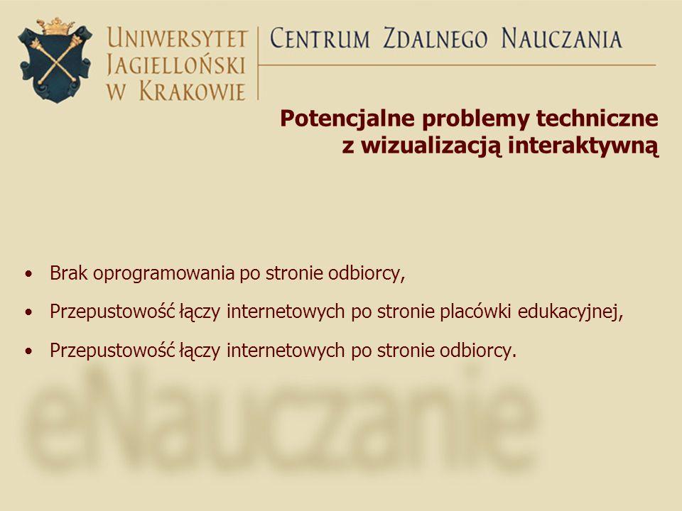 Potencjalne problemy techniczne z wizualizacją interaktywną
