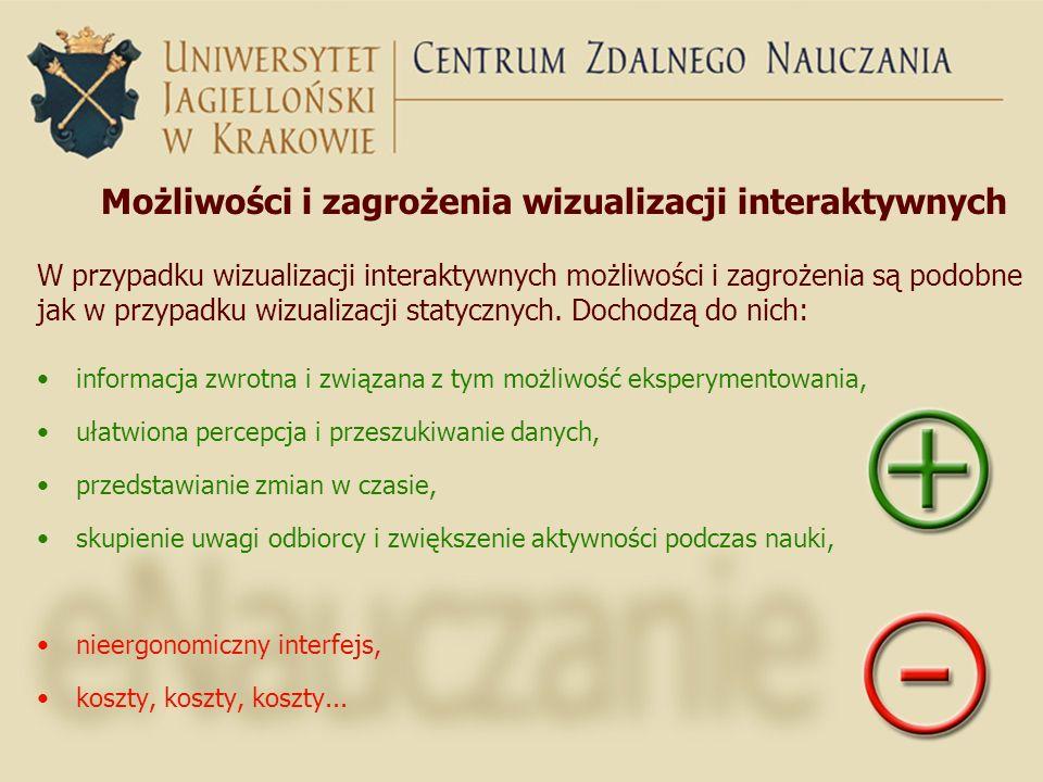 Możliwości i zagrożenia wizualizacji interaktywnych