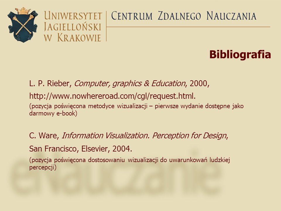 Bibliografia L. P. Rieber, Computer, graphics & Education, 2000,