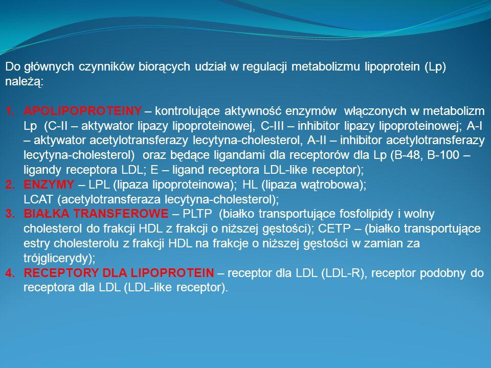 Do głównych czynników biorących udział w regulacji metabolizmu lipoprotein (Lp) należą: