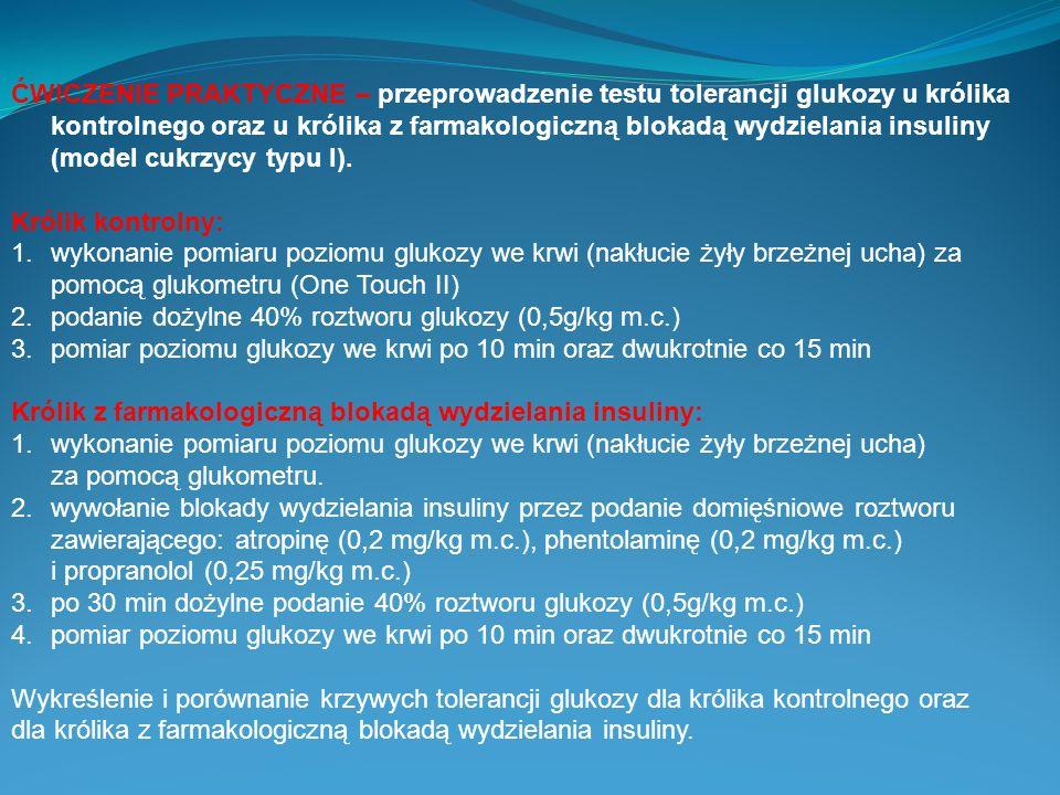 ĆWICZENIE PRAKTYCZNE – przeprowadzenie testu tolerancji glukozy u królika kontrolnego oraz u królika z farmakologiczną blokadą wydzielania insuliny (model cukrzycy typu I).
