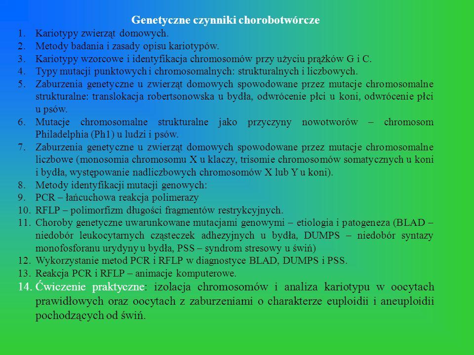 Genetyczne czynniki chorobotwórcze