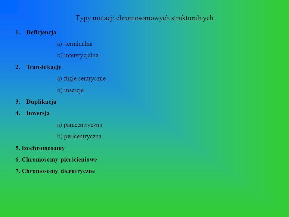 Typy mutacji chromosomowych strukturalnych