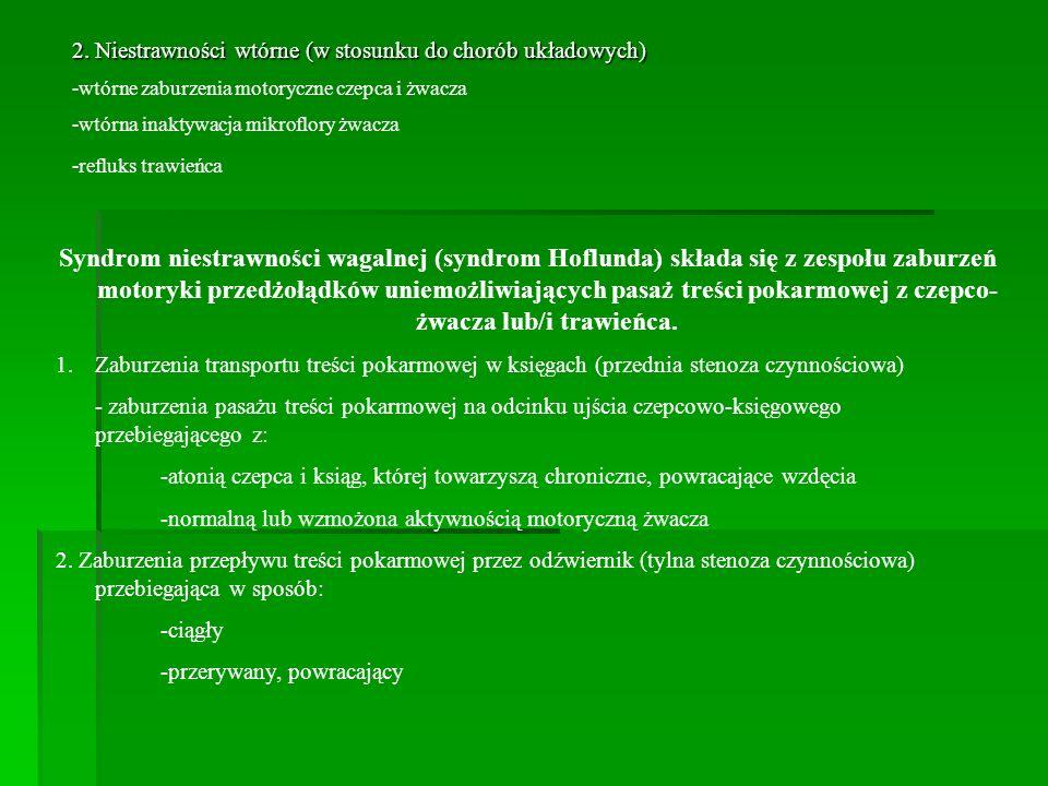 2. Niestrawności wtórne (w stosunku do chorób układowych)