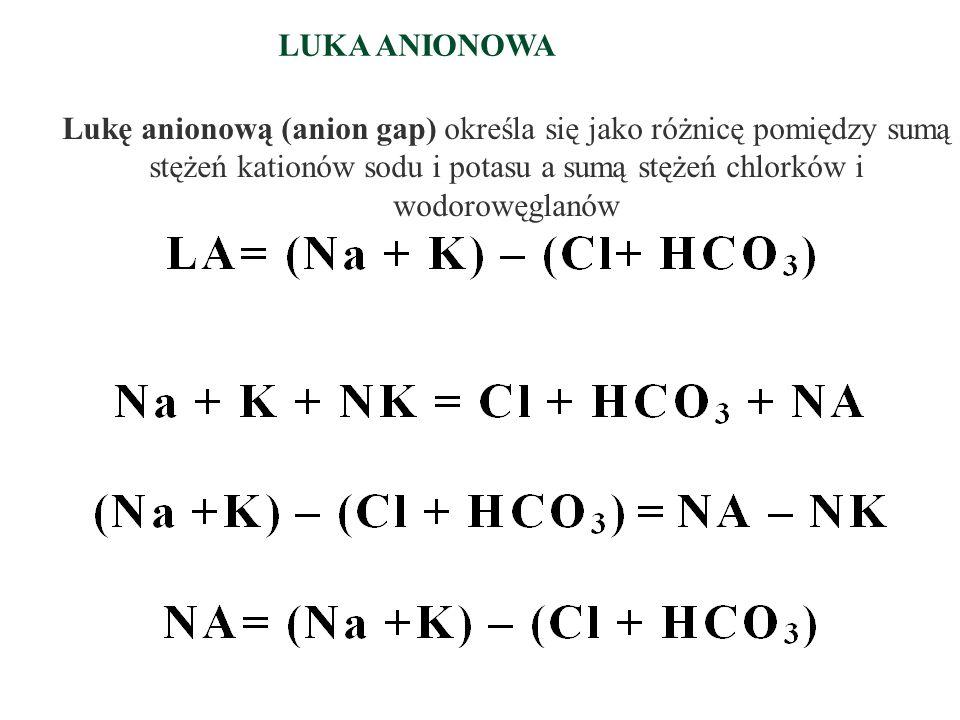 LUKA ANIONOWA Lukę anionową (anion gap) określa się jako różnicę pomiędzy sumą stężeń kationów sodu i potasu a sumą stężeń chlorków i wodorowęglanów.