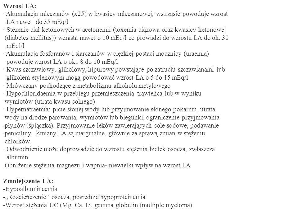 Wzrost LA:· Akumulacja mleczanów (x25) w kwasicy mleczanowej, wstrząsie powoduje wzrost LA nawet do 35 mEq/l.