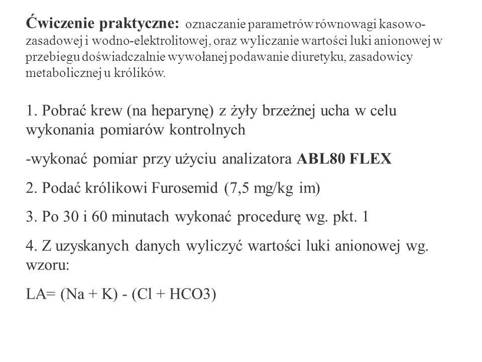 Ćwiczenie praktyczne: oznaczanie parametrów równowagi kasowo-zasadowej i wodno-elektrolitowej, oraz wyliczanie wartości luki anionowej w przebiegu doświadczalnie wywołanej podawanie diuretyku, zasadowicy metabolicznej u królików.