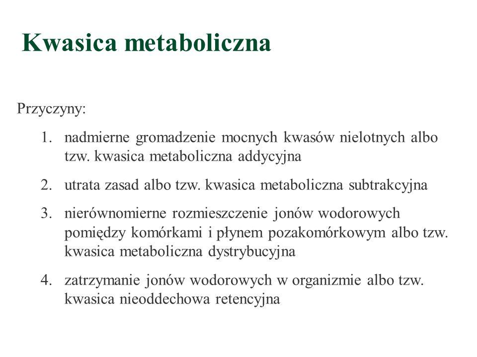 Kwasica metaboliczna Przyczyny: