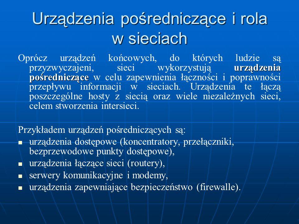 Urządzenia pośredniczące i rola w sieciach