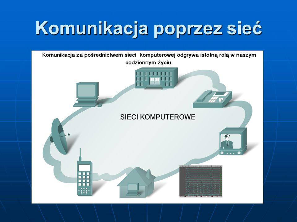 Komunikacja poprzez sieć