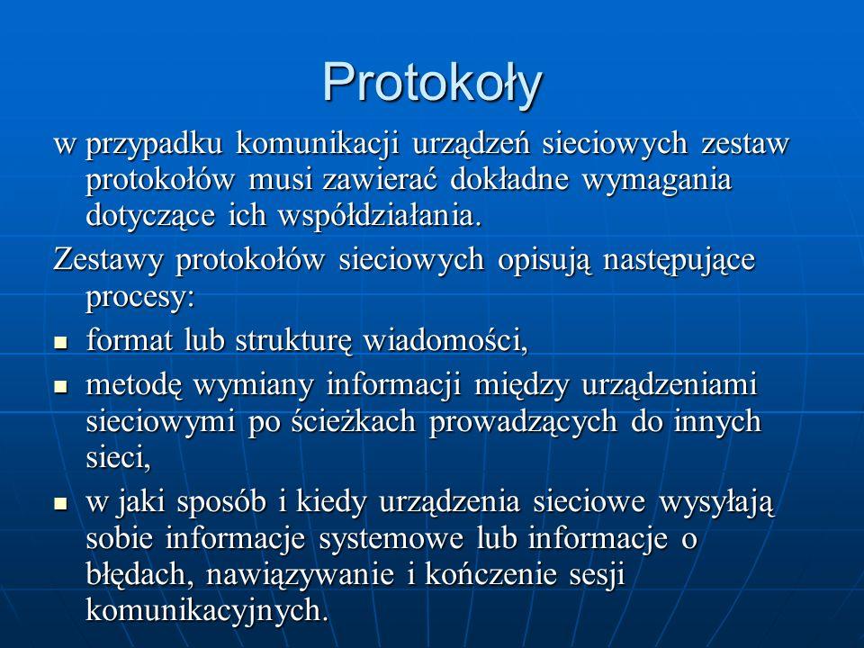 Protokoły w przypadku komunikacji urządzeń sieciowych zestaw protokołów musi zawierać dokładne wymagania dotyczące ich współdziałania.