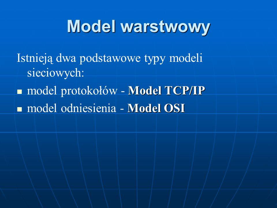 Model warstwowy Istnieją dwa podstawowe typy modeli sieciowych: