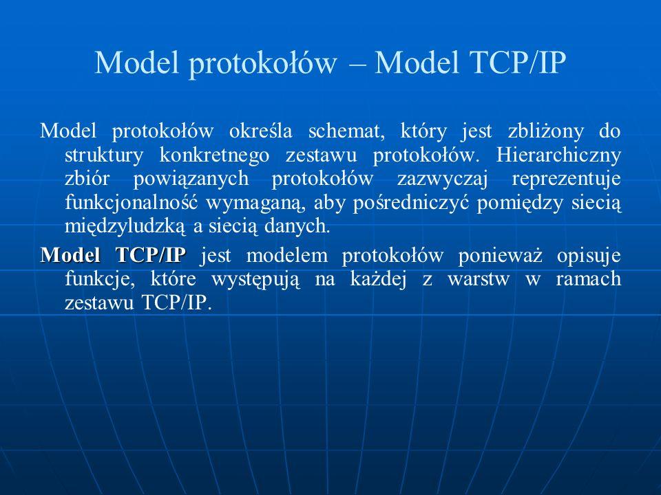 Model protokołów – Model TCP/IP