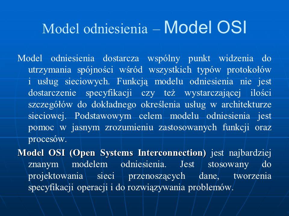 Model odniesienia – Model OSI