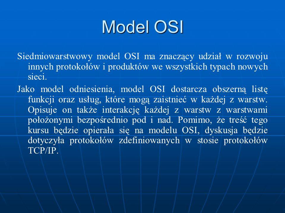 Model OSI Siedmiowarstwowy model OSI ma znaczący udział w rozwoju innych protokołów i produktów we wszystkich typach nowych sieci.