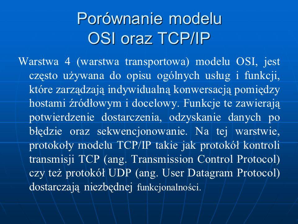 Porównanie modelu OSI oraz TCP/IP