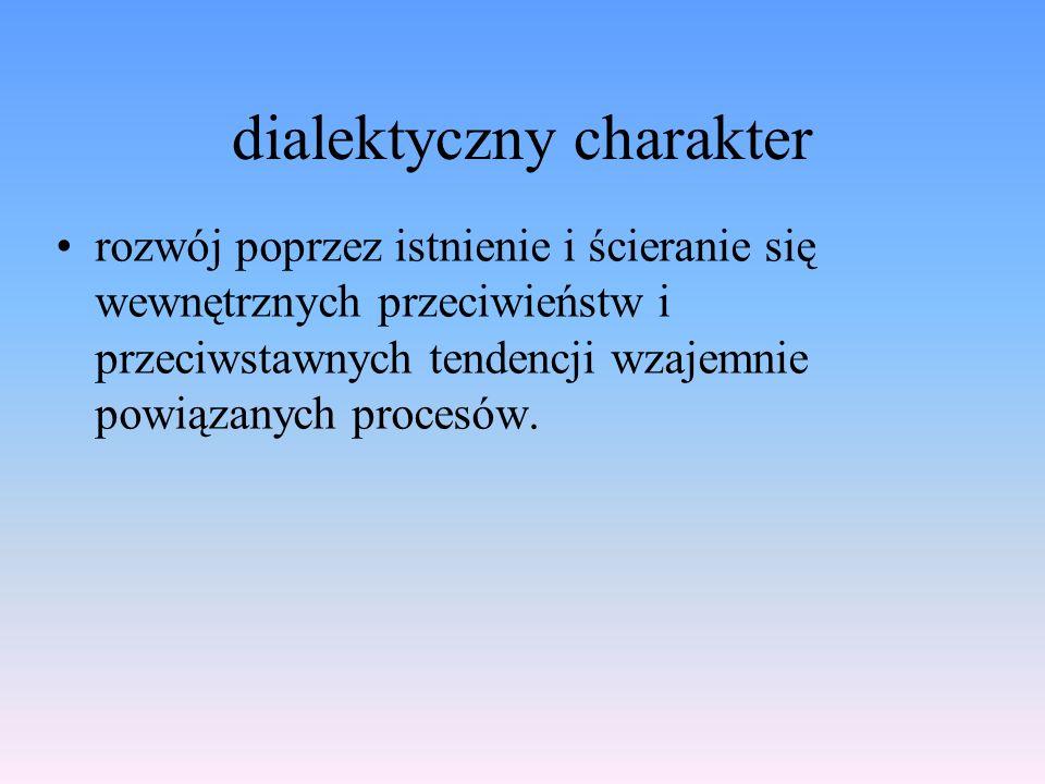 dialektyczny charakter