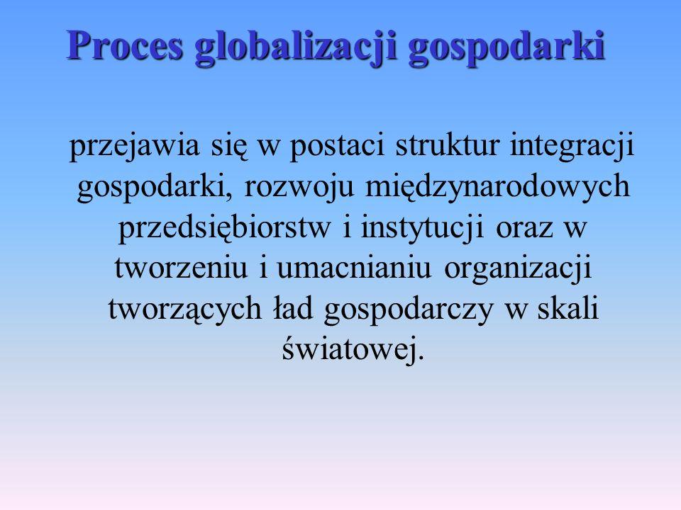 Proces globalizacji gospodarki