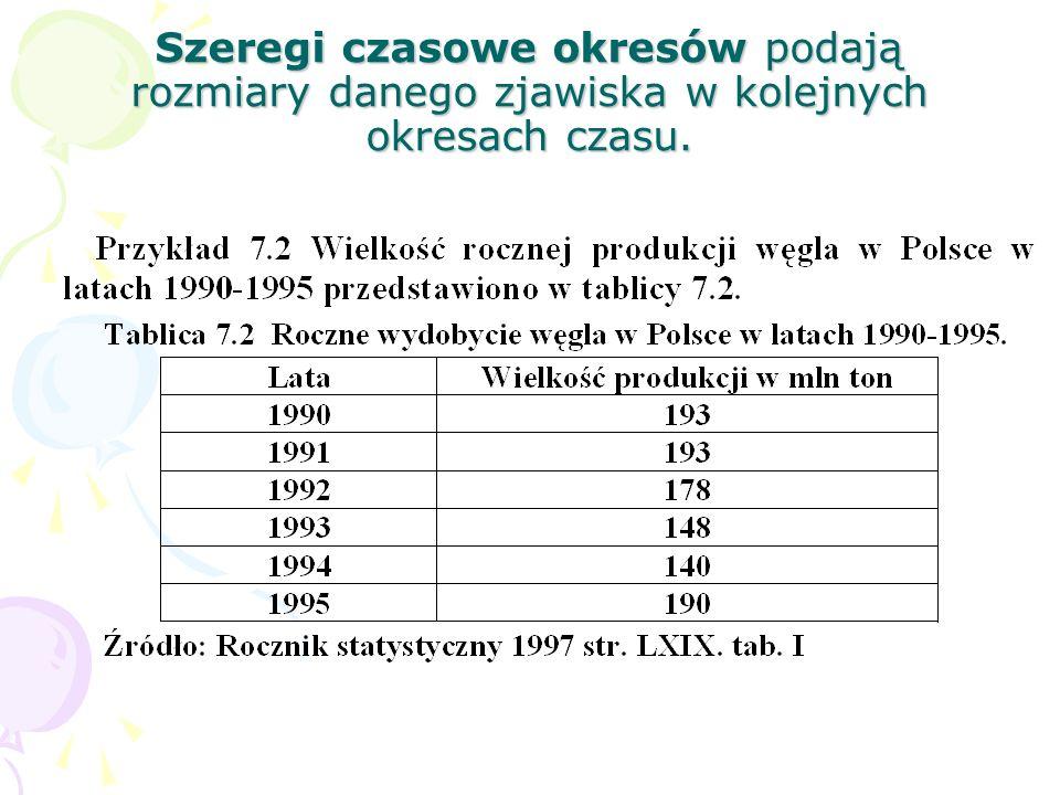 Szeregi czasowe okresów podają rozmiary danego zjawiska w kolejnych okresach czasu.