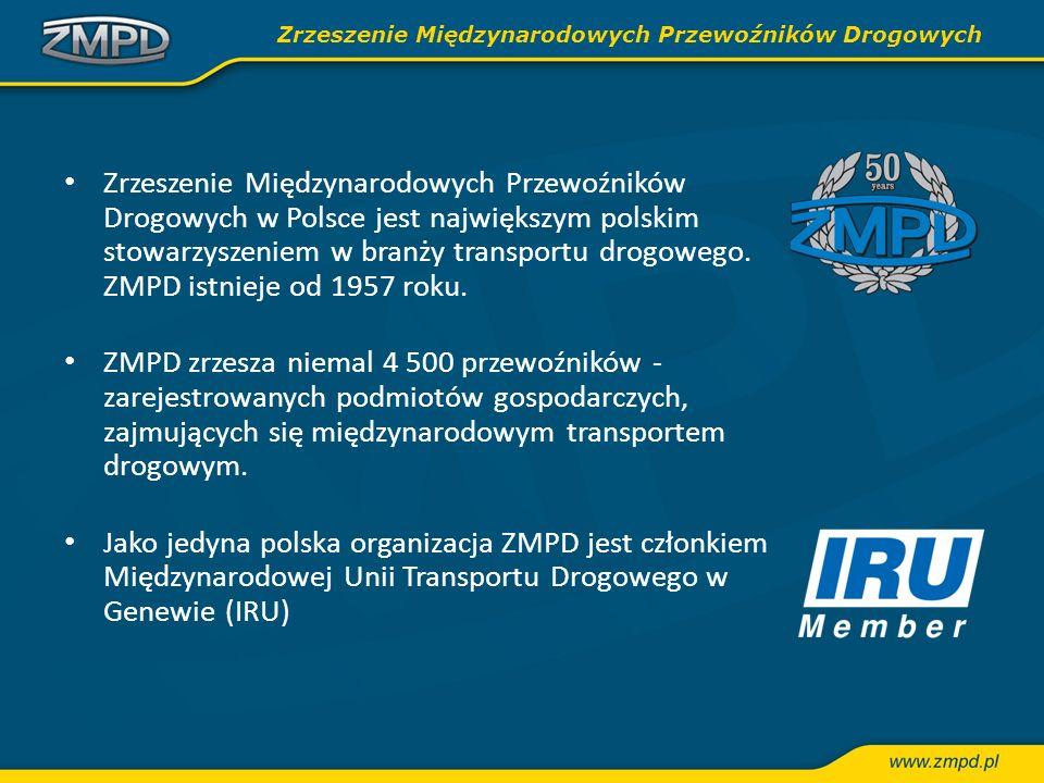 Zrzeszenie Międzynarodowych Przewoźników Drogowych