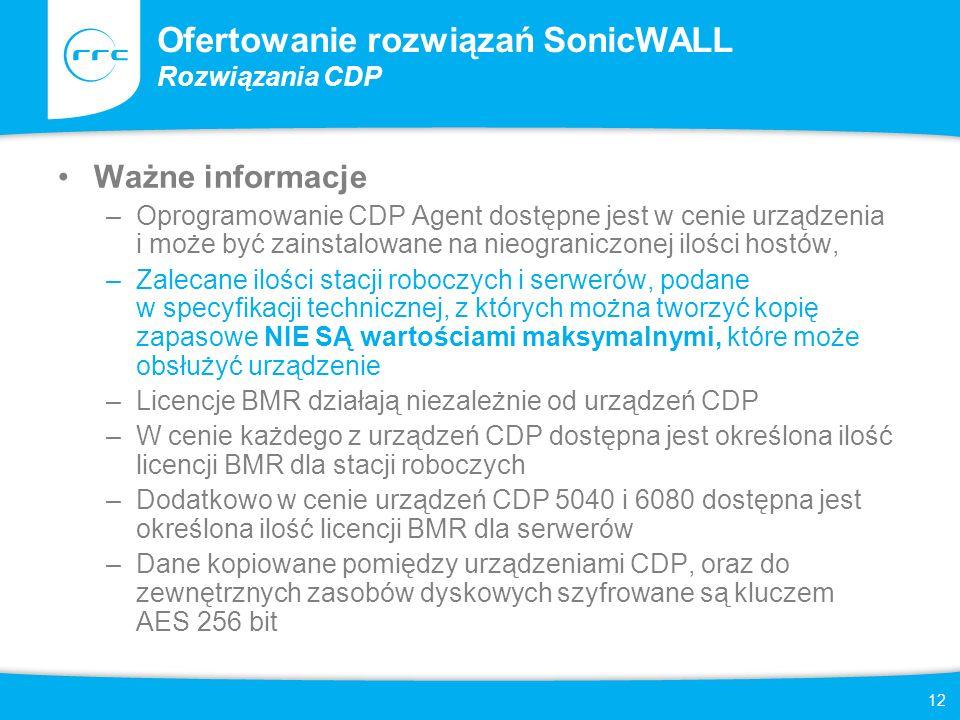 Ofertowanie rozwiązań SonicWALL Rozwiązania CDP