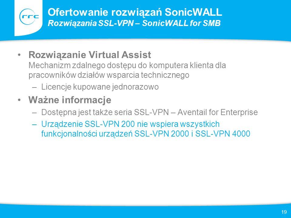 Ofertowanie rozwiązań SonicWALL Rozwiązania SSL-VPN – SonicWALL for SMB