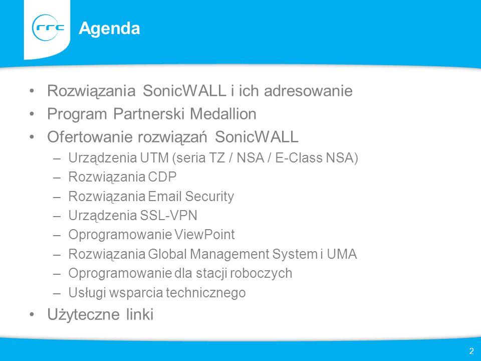 Agenda Rozwiązania SonicWALL i ich adresowanie