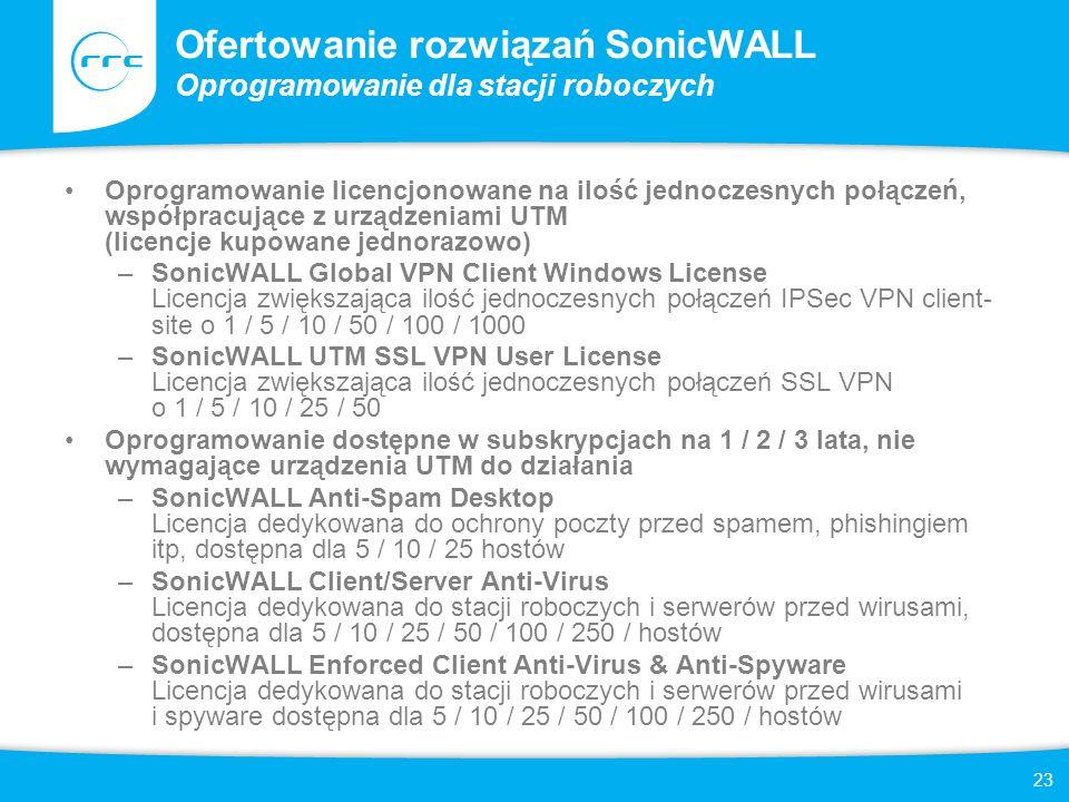 Ofertowanie rozwiązań SonicWALL Oprogramowanie dla stacji roboczych