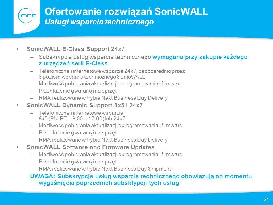 Ofertowanie rozwiązań SonicWALL Usługi wsparcia technicznego