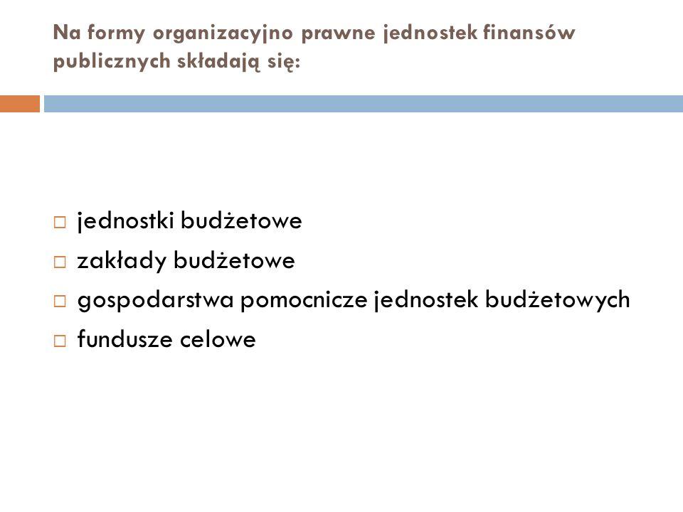 gospodarstwa pomocnicze jednostek budżetowych fundusze celowe