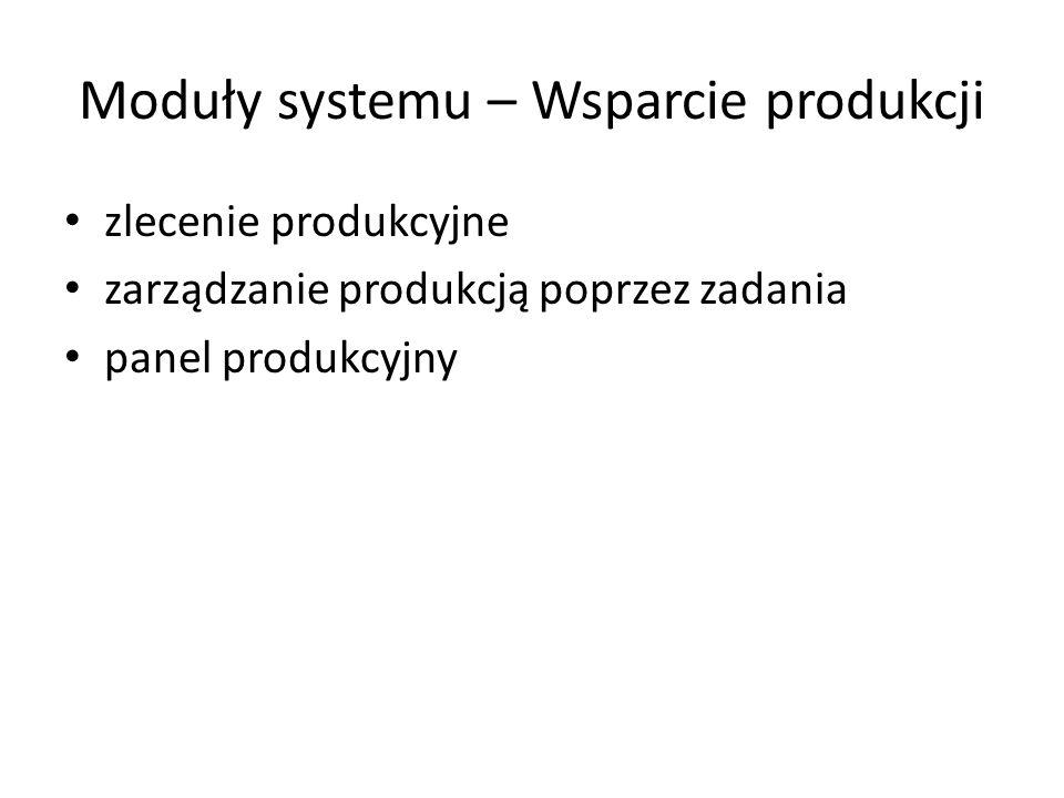 Moduły systemu – Wsparcie produkcji