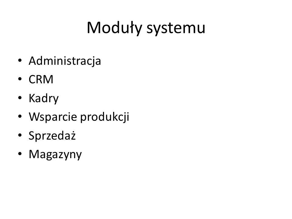 Moduły systemu Administracja CRM Kadry Wsparcie produkcji Sprzedaż