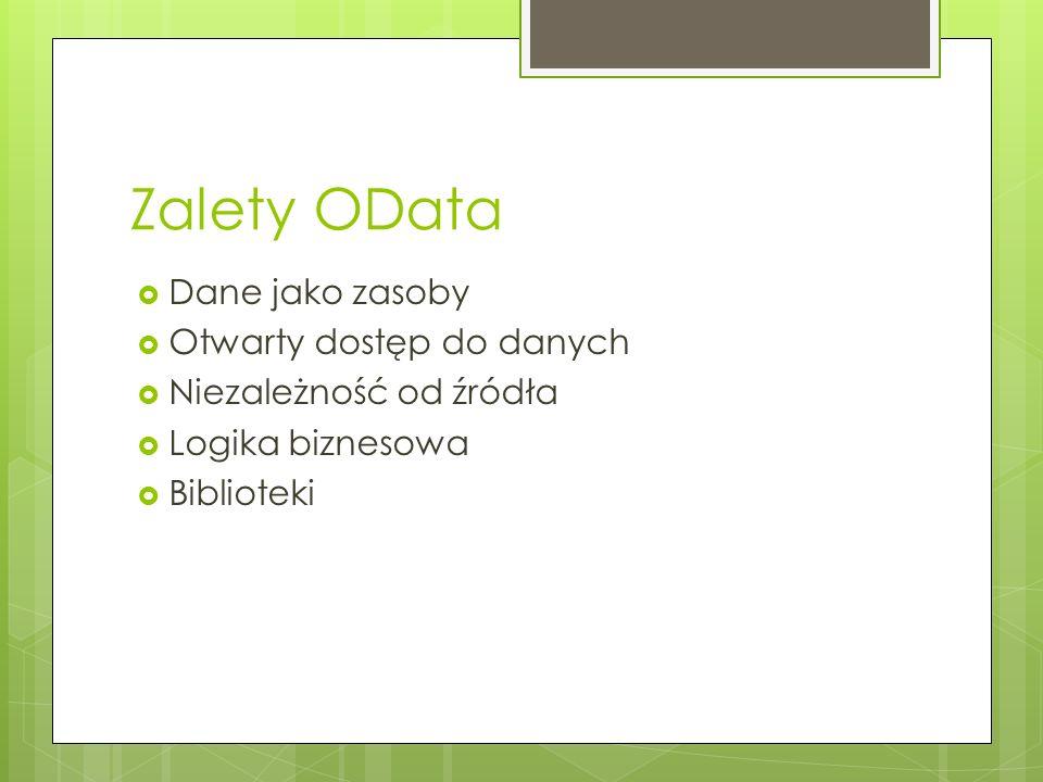 Zalety OData Dane jako zasoby Otwarty dostęp do danych