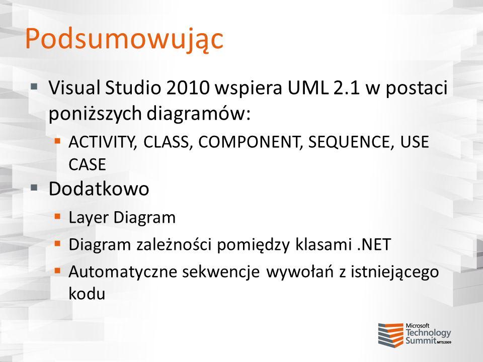 Podsumowując Visual Studio 2010 wspiera UML 2.1 w postaci poniższych diagramów: ACTIVITY, CLASS, COMPONENT, SEQUENCE, USE CASE.