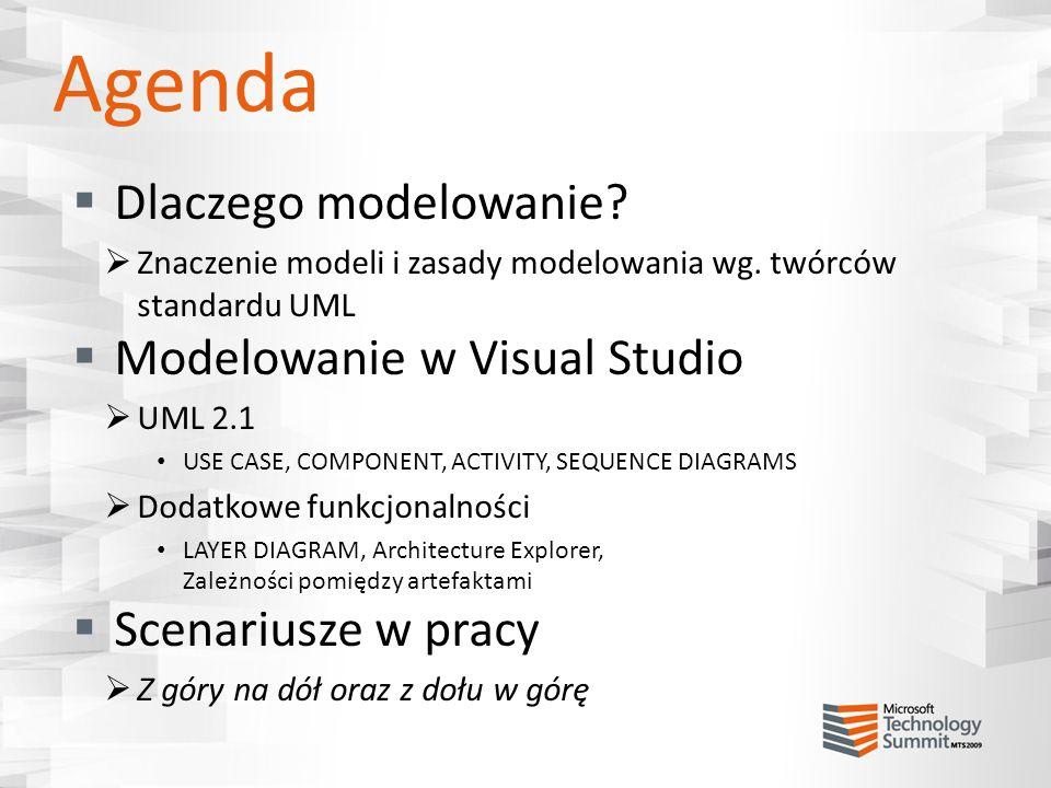 Agenda Dlaczego modelowanie Modelowanie w Visual Studio