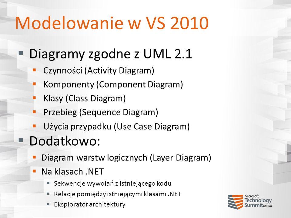 Modelowanie w VS 2010 Diagramy zgodne z UML 2.1 Dodatkowo: