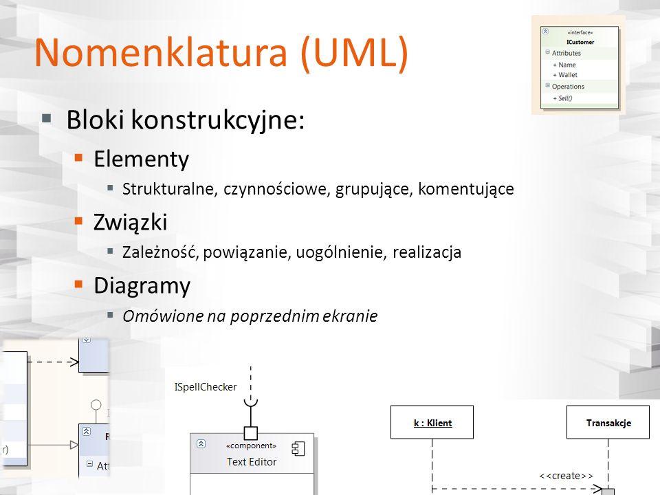 Nomenklatura (UML) Bloki konstrukcyjne: Elementy Związki Diagramy